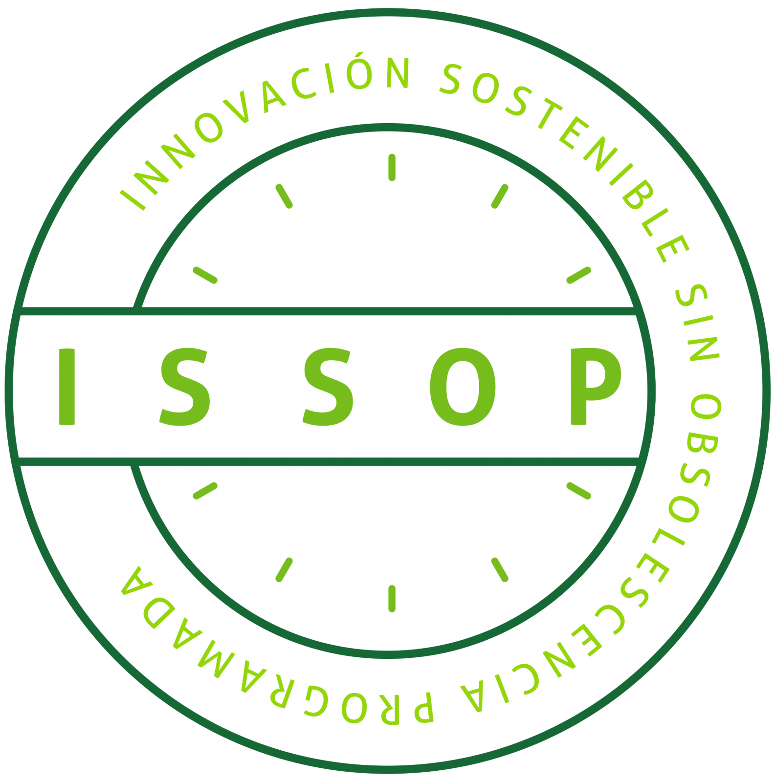 ISSOP